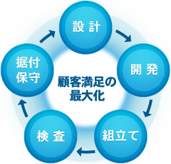 https://www.pre-tech.co.jp/wp-content/uploads/2020/05/cp05_pict_02.jpg