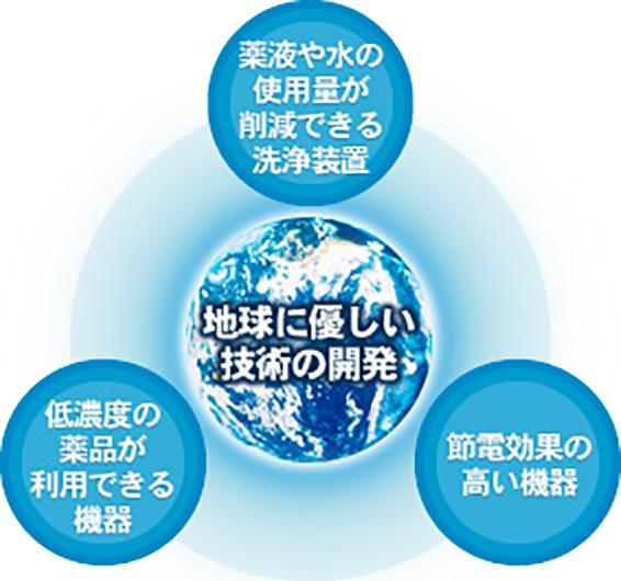 https://www.pre-tech.co.jp/wp-content/uploads/2020/05/cp07_img_01-1-1.jpg