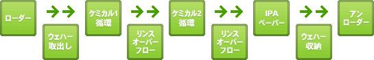 https://www.pre-tech.co.jp/wp-content/uploads/2020/05/pd03_process_01.jpg