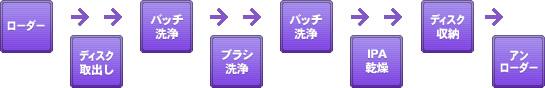 https://www.pre-tech.co.jp/wp-content/uploads/2020/05/pd04_process_01.jpg